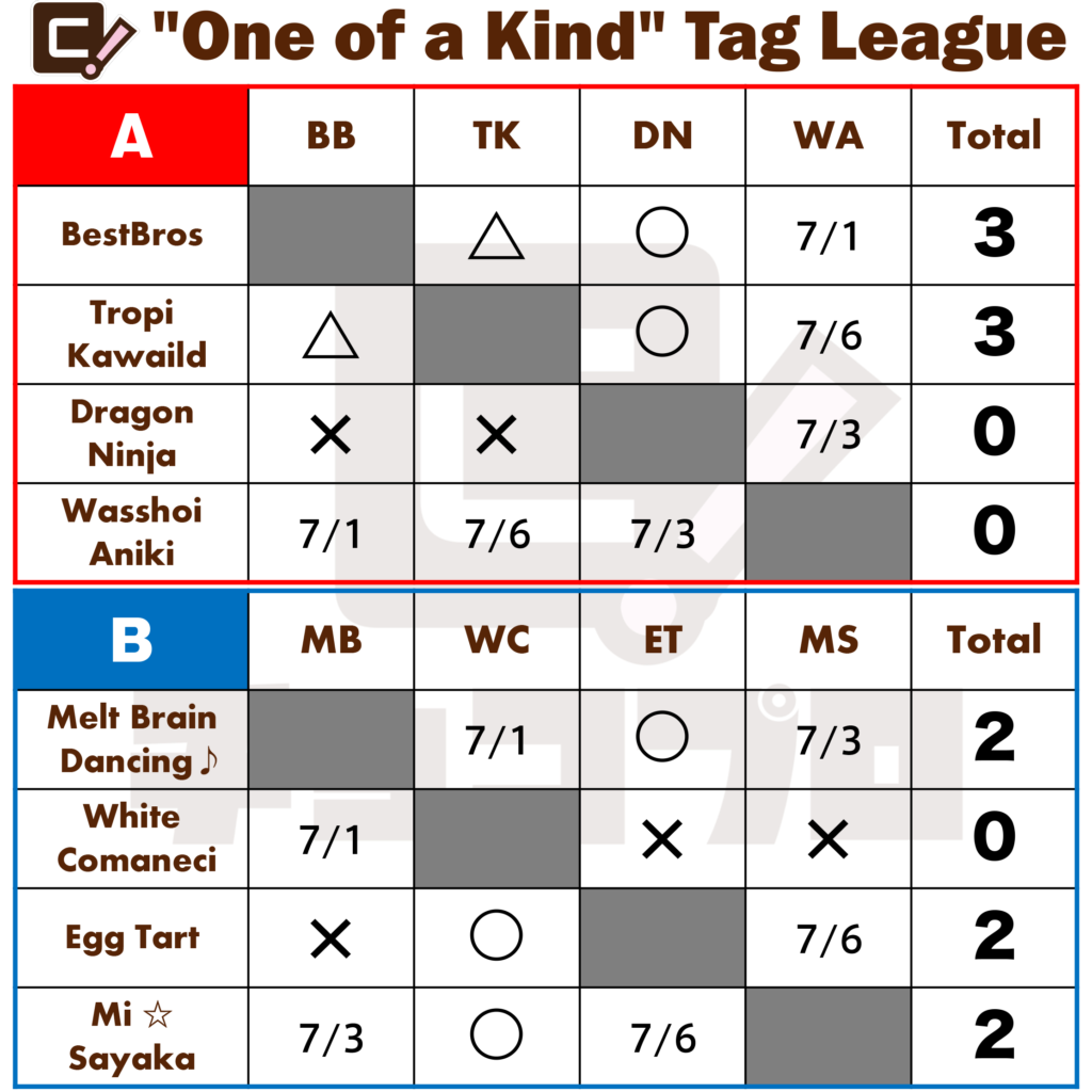 One of a Kind Tag League