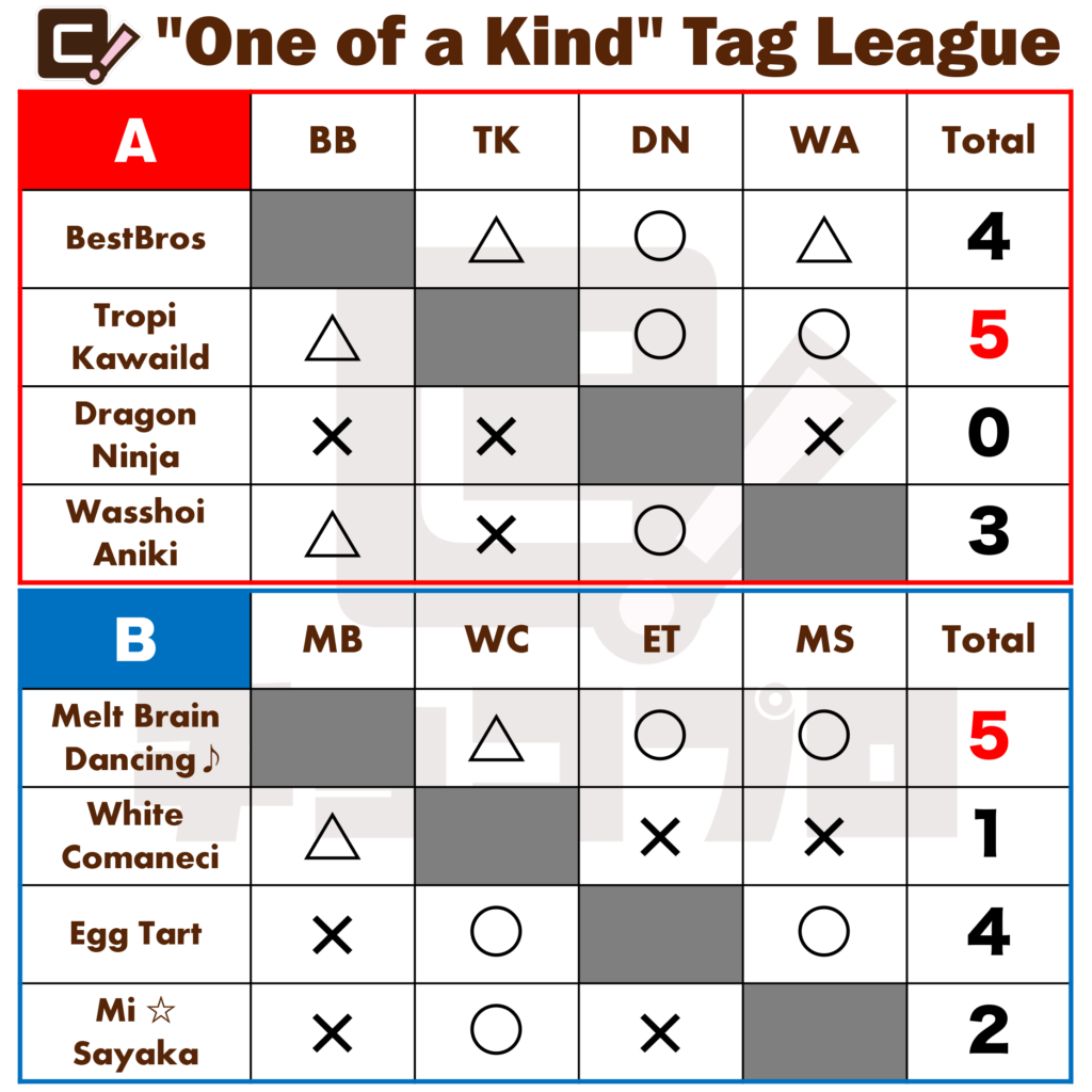 """""""One of a Kind"""" Tag League(ワン・オブ・ア・カインド・タッグリーグ)"""